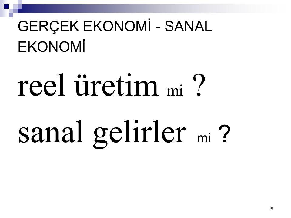 20 TÜRKİYE EKONOMİSİ VE KÜRESEL KRİZİN BOYUTLARI  Krizle birlikte Türkiye ekonomisinin dış finansmanında daralma oldu, yabancı yatırımlar ve ihracat azaldı,  Tüketimin azalmasıyla iç piyasalarda da daralma meydana geldi.