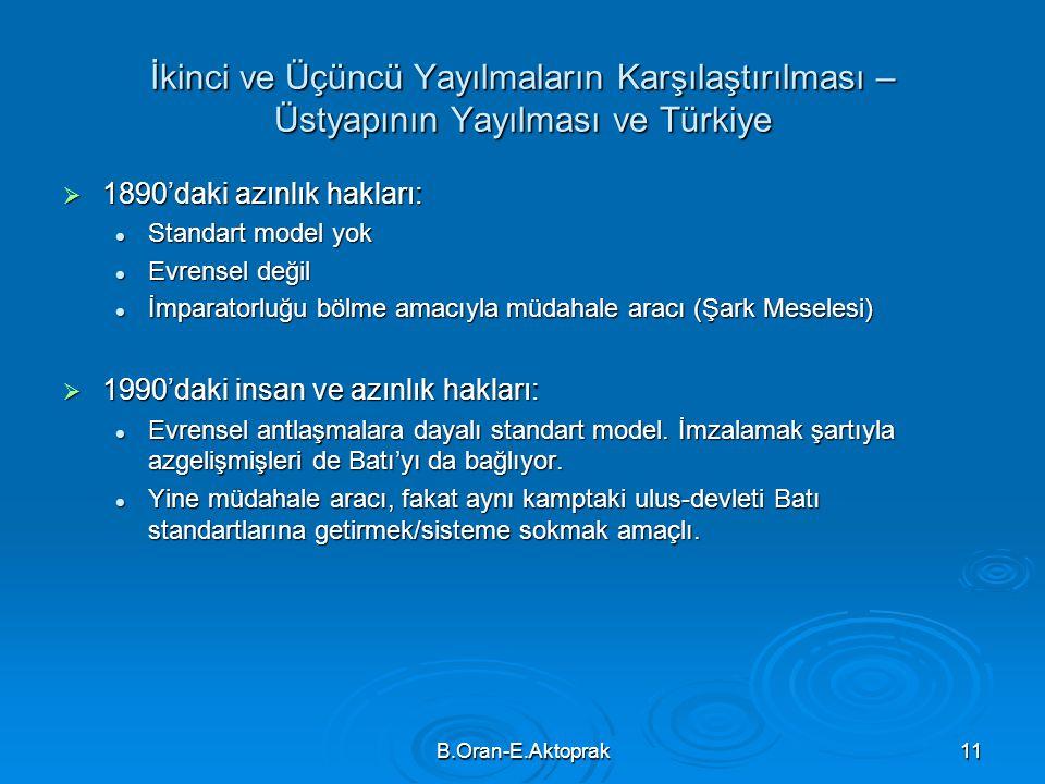 B.Oran-E.Aktoprak11 İkinci ve Üçüncü Yayılmaların Karşılaştırılması – Üstyapının Yayılması ve Türkiye  1890'daki azınlık hakları:  Standart model yo