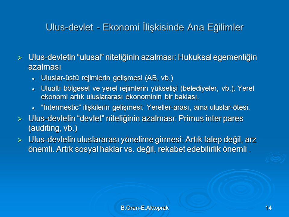 """B.Oran-E.Aktoprak14 Ulus-devlet - Ekonomi İlişkisinde Ana Eğilimler  Ulus-devletin """"ulusal"""" niteliğinin azalması: Hukuksal egemenliğin azalması  Ulu"""