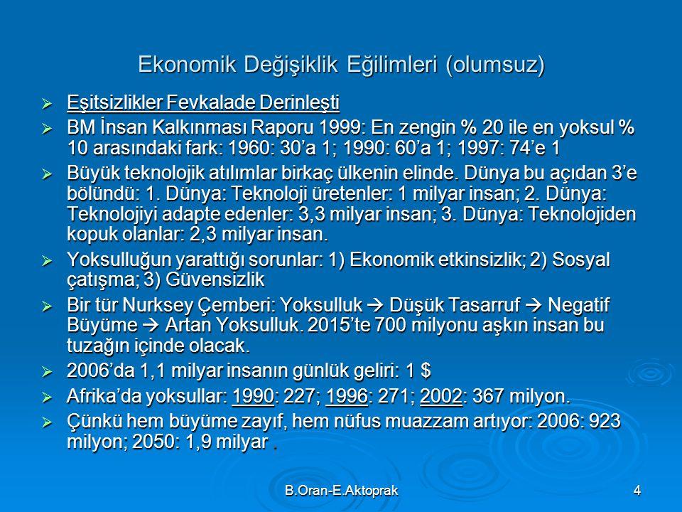 B.Oran-E.Aktoprak4 Ekonomik Değişiklik Eğilimleri (olumsuz)  Eşitsizlikler Fevkalade Derinleşti  BM İnsan Kalkınması Raporu 1999: En zengin % 20 ile