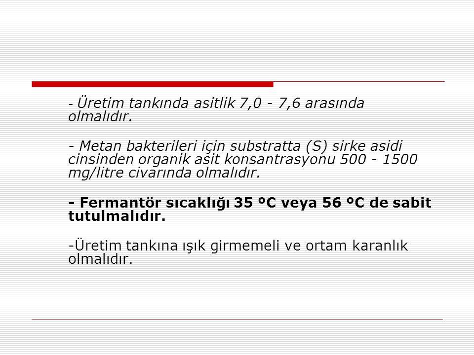 - Üretim tankında asitlik 7,0 - 7,6 arasında olmalıdır. - Metan bakterileri için substratta (S) sirke asidi cinsinden organik asit konsantrasyonu 500
