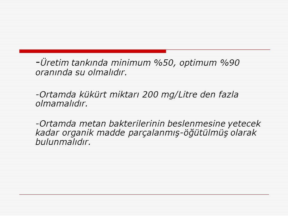 - Üretim tankında minimum %50, optimum %90 oranında su olmalıdır. -Ortamda kükürt miktarı 200 mg/Litre den fazla olmamalıdır. -Ortamda metan bakterile