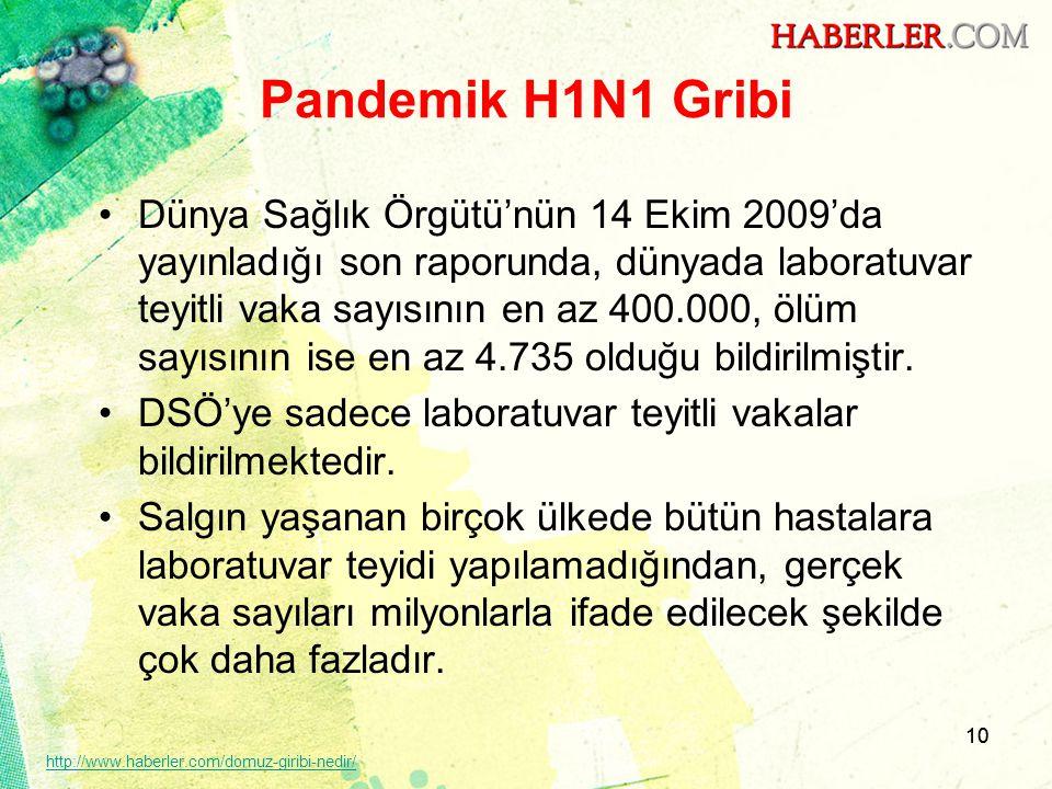 10 Pandemik H1N1 Gribi •Dünya Sağlık Örgütü'nün 14 Ekim 2009'da yayınladığı son raporunda, dünyada laboratuvar teyitli vaka sayısının en az 400.000, ö