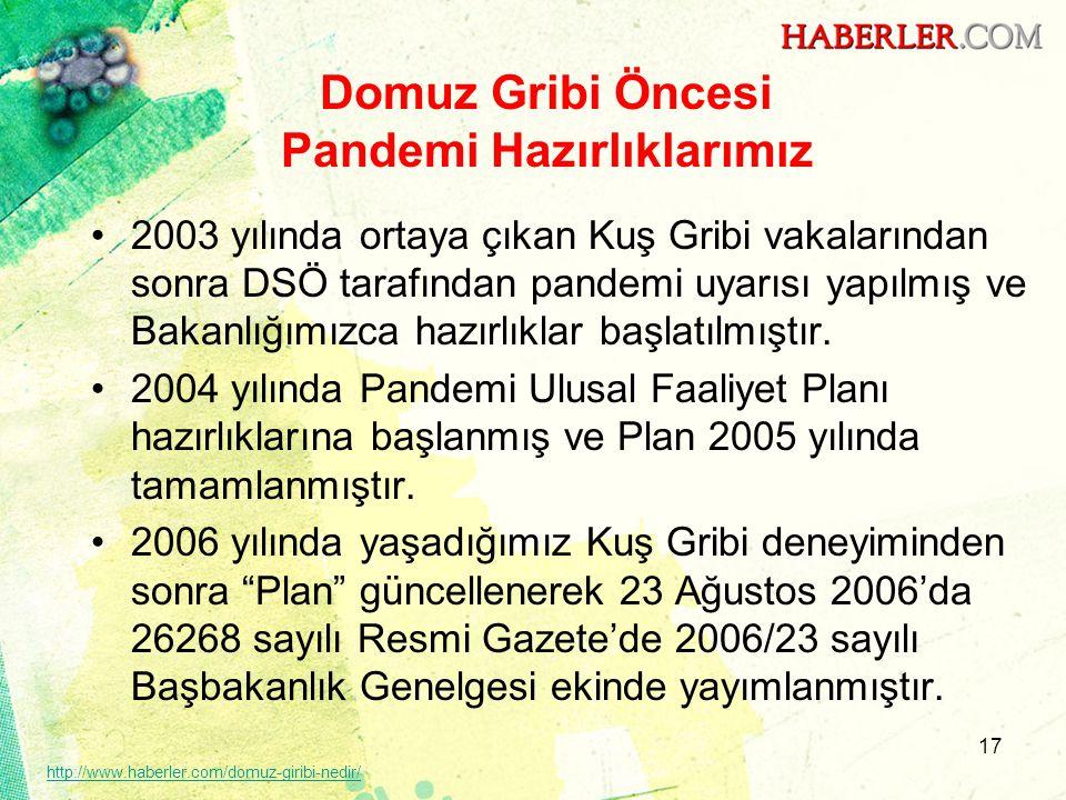 17 •2003 yılında ortaya çıkan Kuş Gribi vakalarından sonra DSÖ tarafından pandemi uyarısı yapılmış ve Bakanlığımızca hazırlıklar başlatılmıştır. •2004
