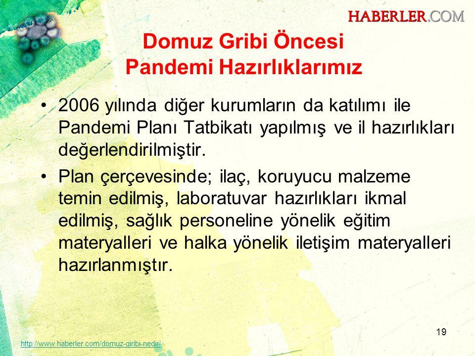 19 Domuz Gribi Öncesi Pandemi Hazırlıklarımız •2006 yılında diğer kurumların da katılımı ile Pandemi Planı Tatbikatı yapılmış ve il hazırlıkları değer