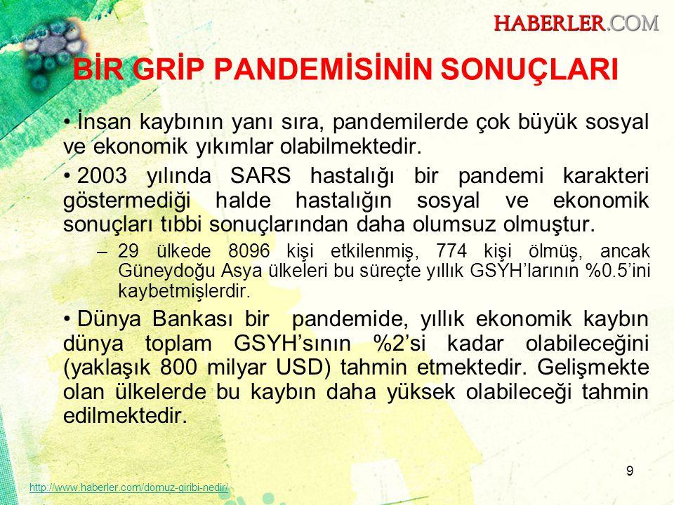9 BİR GRİP PANDEMİSİNİN SONUÇLARI • İnsan kaybının yanı sıra, pandemilerde çok büyük sosyal ve ekonomik yıkımlar olabilmektedir. • 2003 yılında SARS h