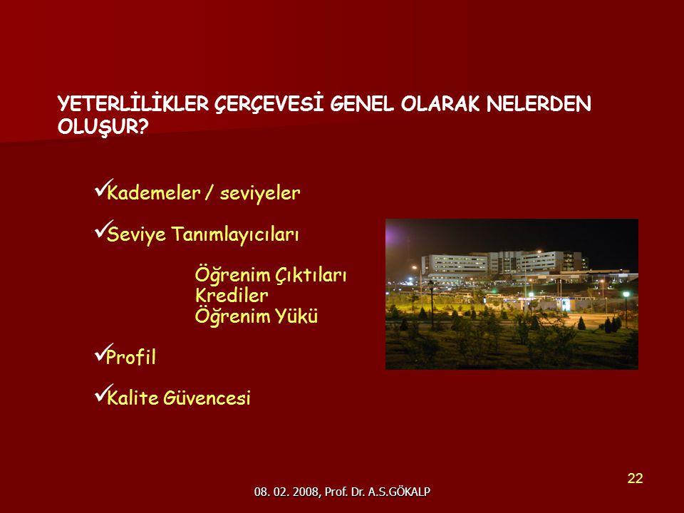08. 02. 2008, Prof. Dr. A.S.GÖKALP 22 YETERLİLİKLER ÇERÇEVESİ GENEL OLARAK NELERDEN OLUŞUR.