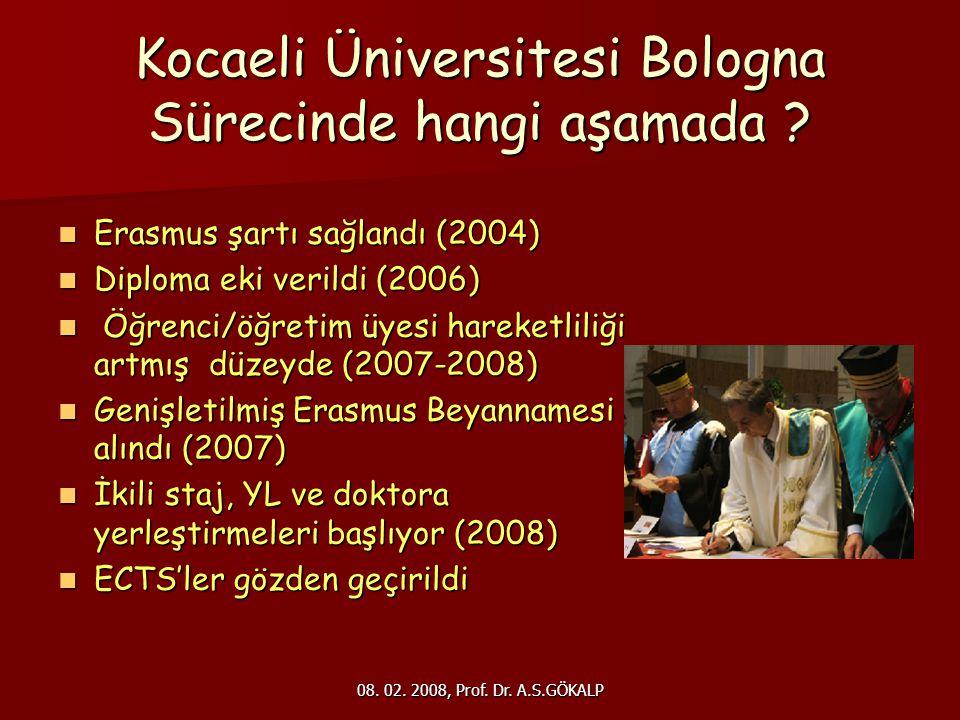 08. 02. 2008, Prof. Dr. A.S.GÖKALP Kocaeli Üniversitesi Bologna Sürecinde hangi aşamada .