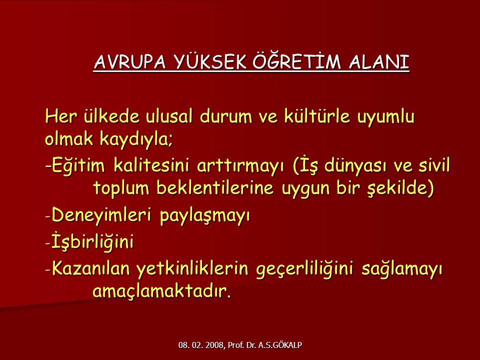 08.02. 2008, Prof. Dr. A.S.GÖKALP 17 ÖN LİSANS (Devam) 3.