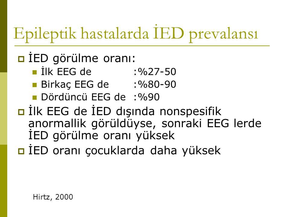 Epileptik hastalarda İED prevalansı  İED görülme oranı:  İlk EEG de:%27-50  Birkaç EEG de:%80-90  Dördüncü EEG de:%90  İlk EEG de İED dışında non