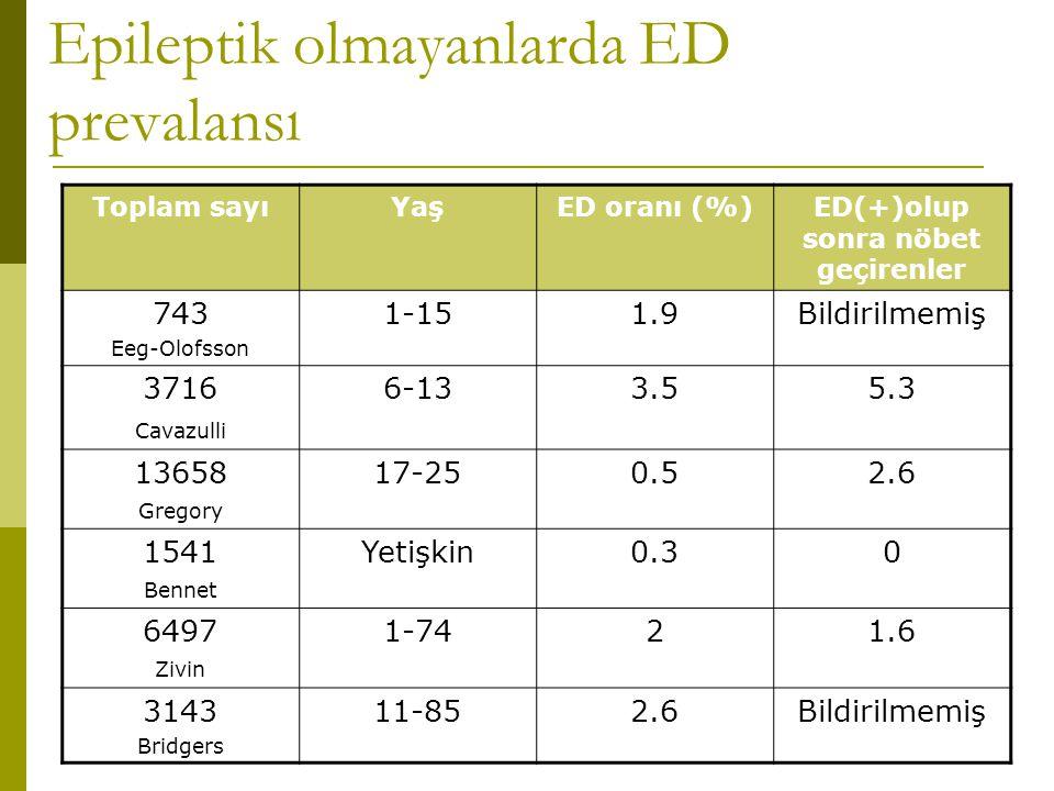 Epileptik olmayanlarda ED prevalansı Toplam sayıYaşED oranı (%)ED(+)olup sonra nöbet geçirenler 743 Eeg-Olofsson 1-151.9Bildirilmemiş 3716 Cavazulli 6