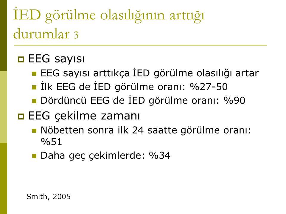 İED görülme olasılığının arttığı durumlar 3  EEG sayısı  EEG sayısı arttıkça İED görülme olasılığı artar  İlk EEG de İED görülme oranı: %27-50  Dö