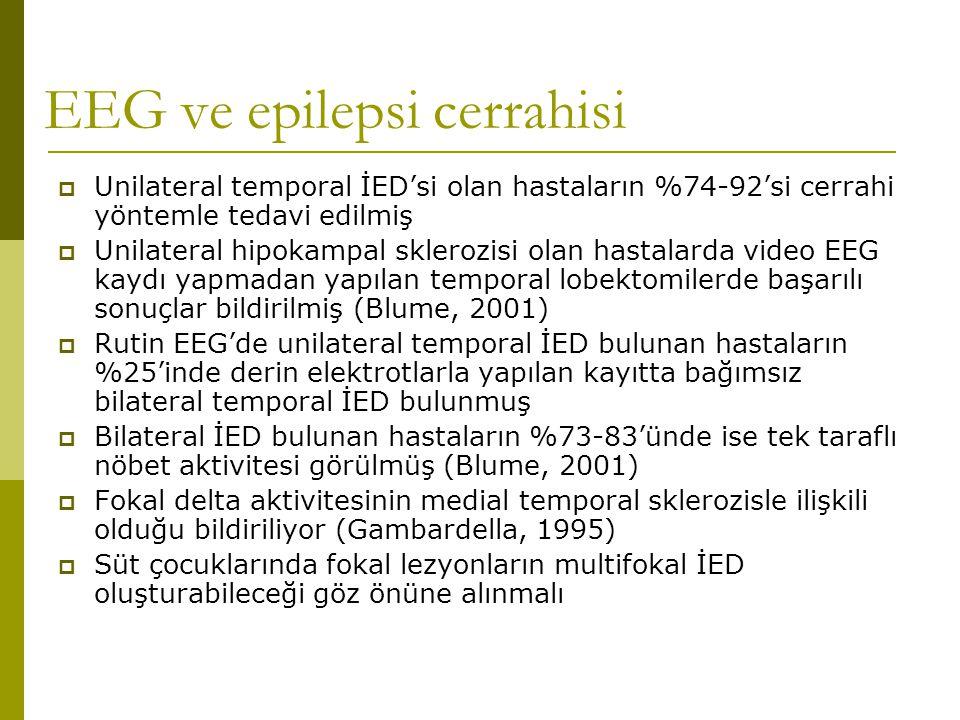 EEG ve epilepsi cerrahisi  Unilateral temporal İED'si olan hastaların %74-92'si cerrahi yöntemle tedavi edilmiş  Unilateral hipokampal sklerozisi ol