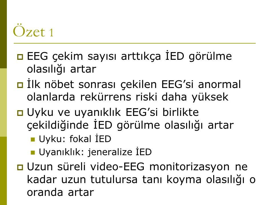 Özet 1  EEG çekim sayısı arttıkça İED görülme olasılığı artar  İlk nöbet sonrası çekilen EEG'si anormal olanlarda rekürrens riski daha yüksek  Uyku