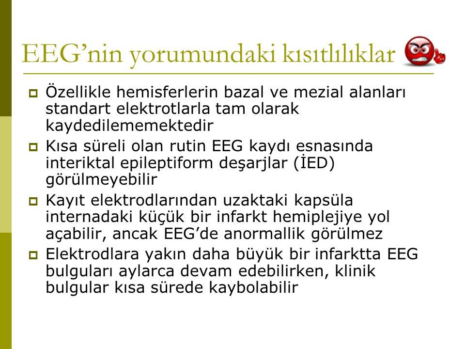 EEG ve remisyon  244 çocuk üzerinde yapılan bir çalışmada ilaç kesildikten sonra nöbet tekrarlama oranı (Andersson, 1999):  Toplam rölaps oranı: %37  Düzensiz jeneralize diken-dalga aktivitesi: %67  Diğer epileptiform aktivite: %33  Epileptiform aktivite olmayan: %33  EEG epileptik sendromun tanınmasına yardım ederek rölaps konusunda fikir verebilir (Walczak, 2002)  Juvenil miyoklonik epilepside tekrarlama oranı yüksek  Benign rolandik epilepside tekrarlama oranı düşük