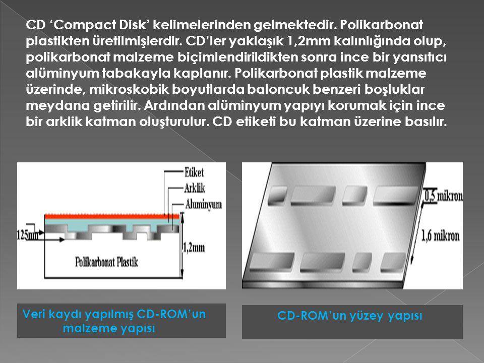 CD 'Compact Disk' kelimelerinden gelmektedir. Polikarbonat plastikten üretilmişlerdir. CD'ler yaklaşık 1,2mm kalınlığında olup, polikarbonat malzeme b