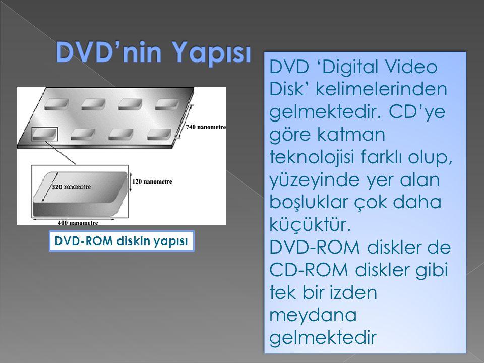 DVD 'Digital Video Disk' kelimelerinden gelmektedir. CD'ye göre katman teknolojisi farklı olup, yüzeyinde yer alan boşluklar çok daha küçüktür. DVD-RO