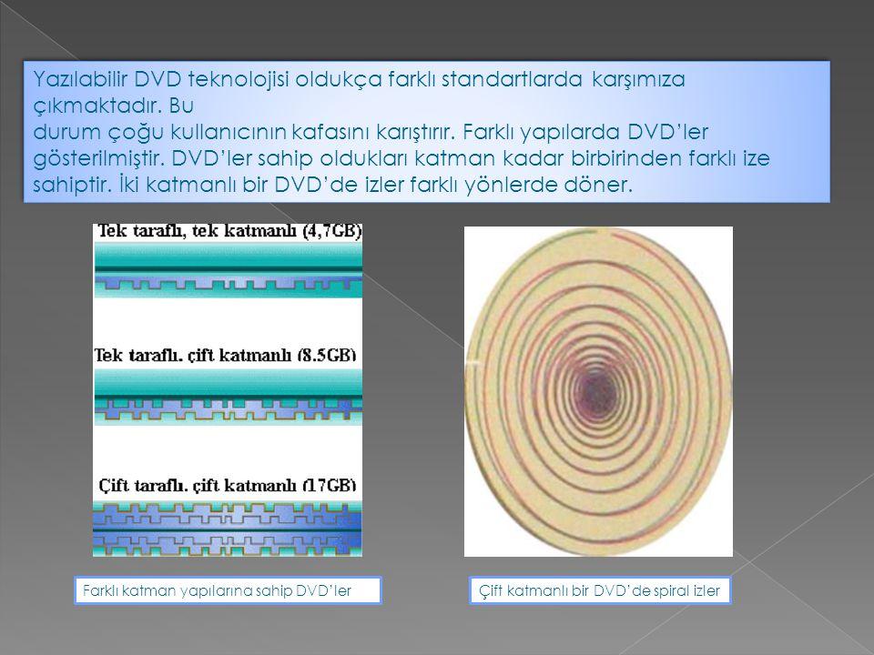 Yazılabilir DVD teknolojisi oldukça farklı standartlarda karşımıza çıkmaktadır. Bu durum çoğu kullanıcının kafasını karıştırır. Farklı yapılarda DVD'l