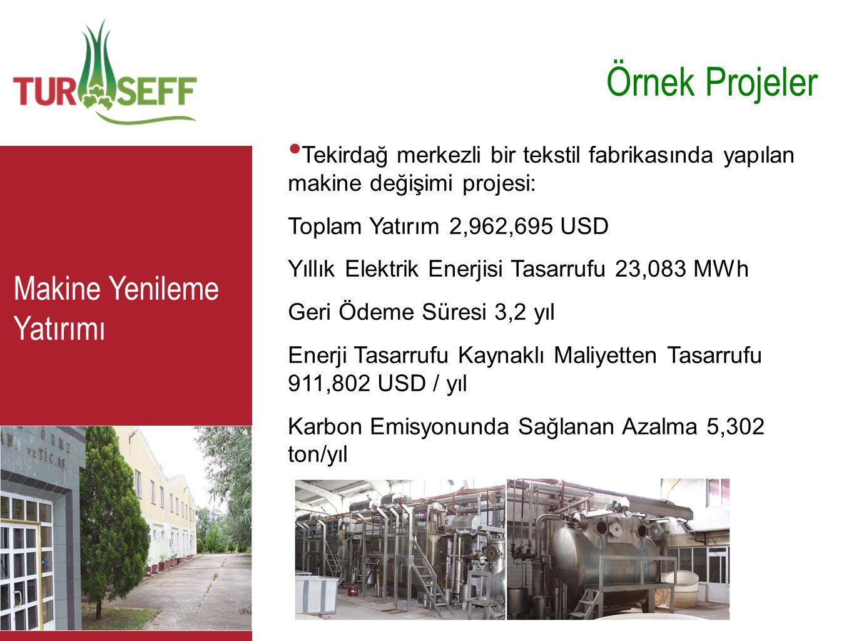C Örnek Projeler • Tekirdağ merkezli bir tekstil fabrikasında yapılan makine değişimi projesi: Toplam Yatırım 2,962,695 USD Yıllık Elektrik Enerjisi T
