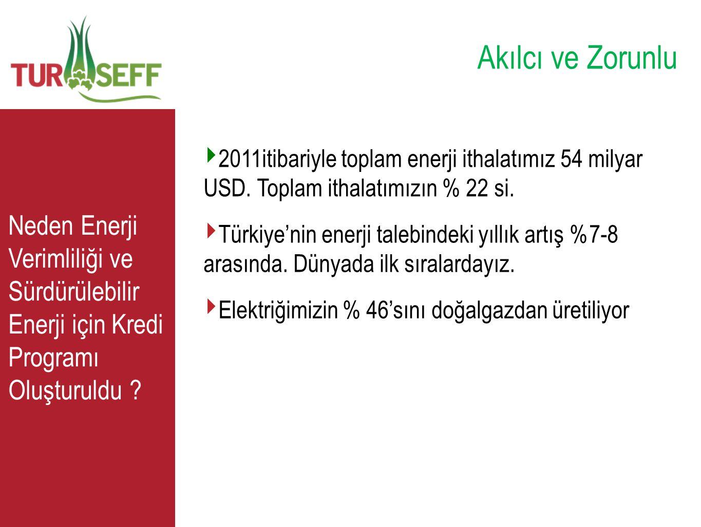 C Türkiye'de Enerji Yoğunluğu ‣ Birincil enerji yoğunluğu bölgesel ve ülkeler bazında bir birim GSYİH yaratabilmek için ne kadar enerji gerektiğini ölçen bir göstergedir.