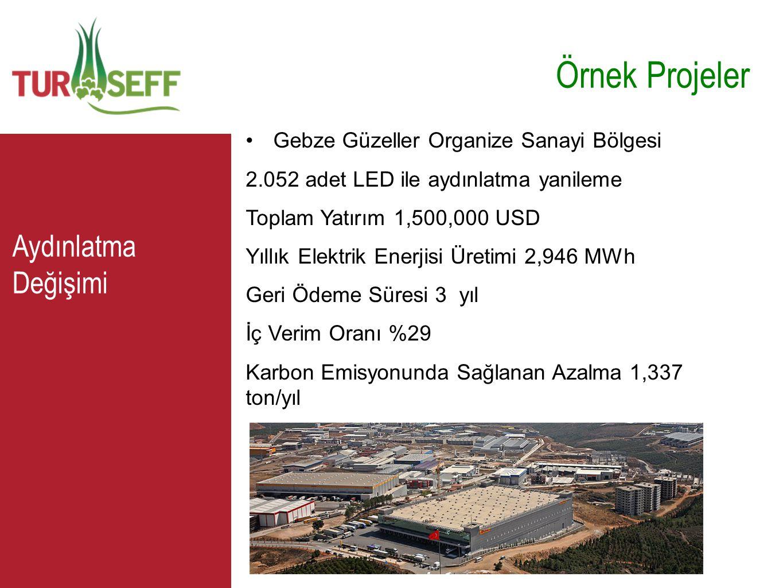 C Örnek Projeler •Gebze Güzeller Organize Sanayi Bölgesi 2.052 adet LED ile aydınlatma yanileme Toplam Yatırım 1,500,000 USD Yıllık Elektrik Enerjisi