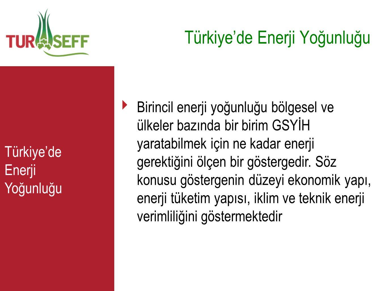 C Türkiye'de Enerji Yoğunluğu ‣ Birincil enerji yoğunluğu bölgesel ve ülkeler bazında bir birim GSYİH yaratabilmek için ne kadar enerji gerektiğini öl