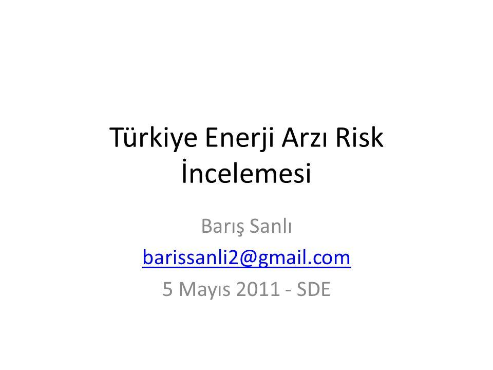 Türkiye Enerji Arzı Risk İncelemesi Barış Sanlı barissanli2@gmail.com 5 Mayıs 2011 - SDE