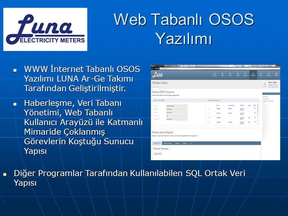 Web Tabanlı OSOS Yazılımı  WWW İnternet Tabanlı OSOS Yazılımı LUNA Ar-Ge Takımı Tarafından Geliştirilmiştir.  Haberleşme, Veri Tabanı Yönetimi, Web