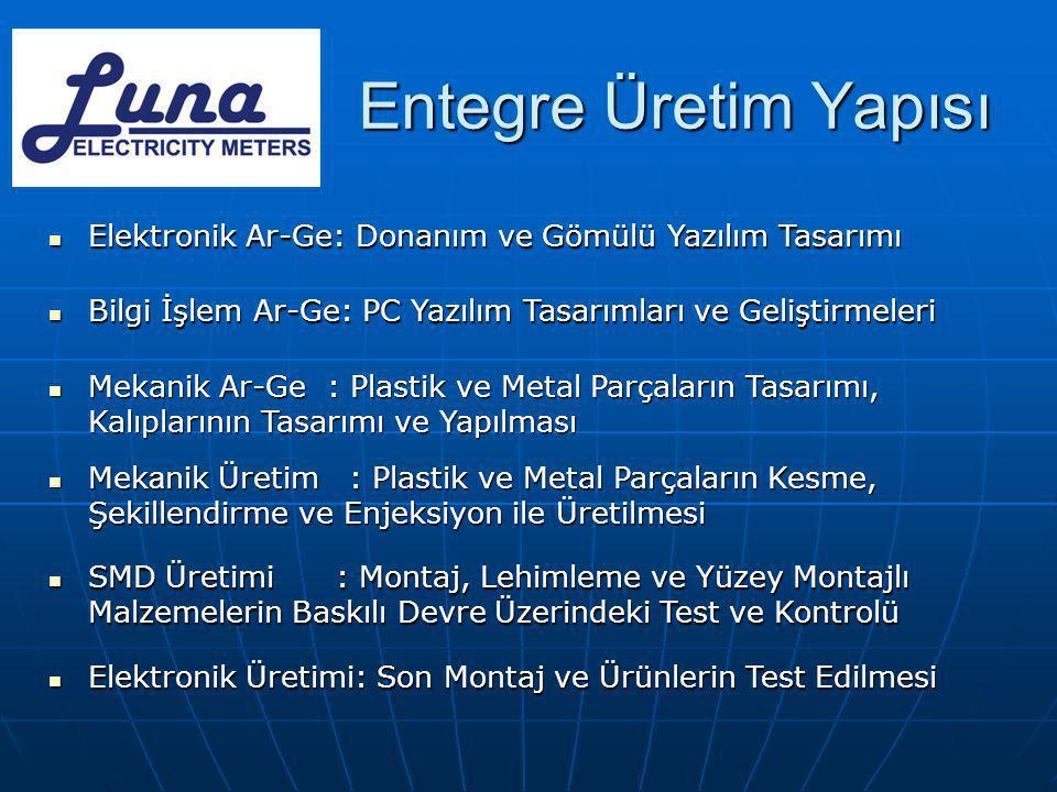 Entegre Üretim Yapısı  Mekanik Ar-Ge : Plastik ve Metal Parçaların Tasarımı, Kalıplarının Tasarımı ve Yapılması  Mek a nik Üretim : Plastik ve Metal
