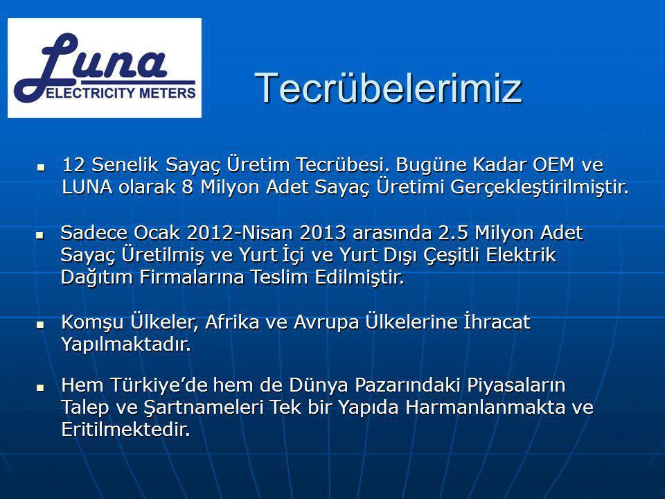 Tecrübelerimiz  Sadece Ocak 2012-Nisan 2013 arasında 2.5 Milyon Adet Sayaç Üretilmiş ve Yurt İçi ve Yurt Dışı Çeşitli Elektrik Dağıtım Firmalarına Te