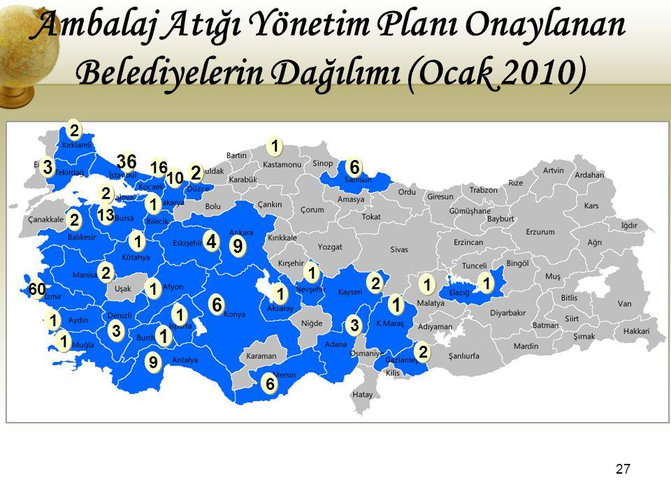 27 Ambalaj Atığı Yönetim Planı Onaylanan Belediyelerin Dağılımı (Ocak 2010) 2 60 1 1 9 6 9 6 6 1 3 21 1 1 1 1 3 1 2 4 2 10 2 2 1 2 13 16 36 3 1 1 1