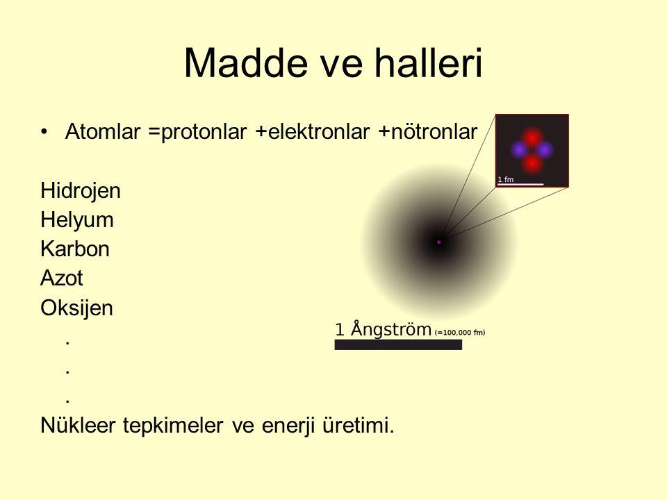 Madde ve halleri •Atomlar =protonlar +elektronlar +nötronlar Hidrojen Helyum Karbon Azot Oksijen. Nükleer tepkimeler ve enerji üretimi.