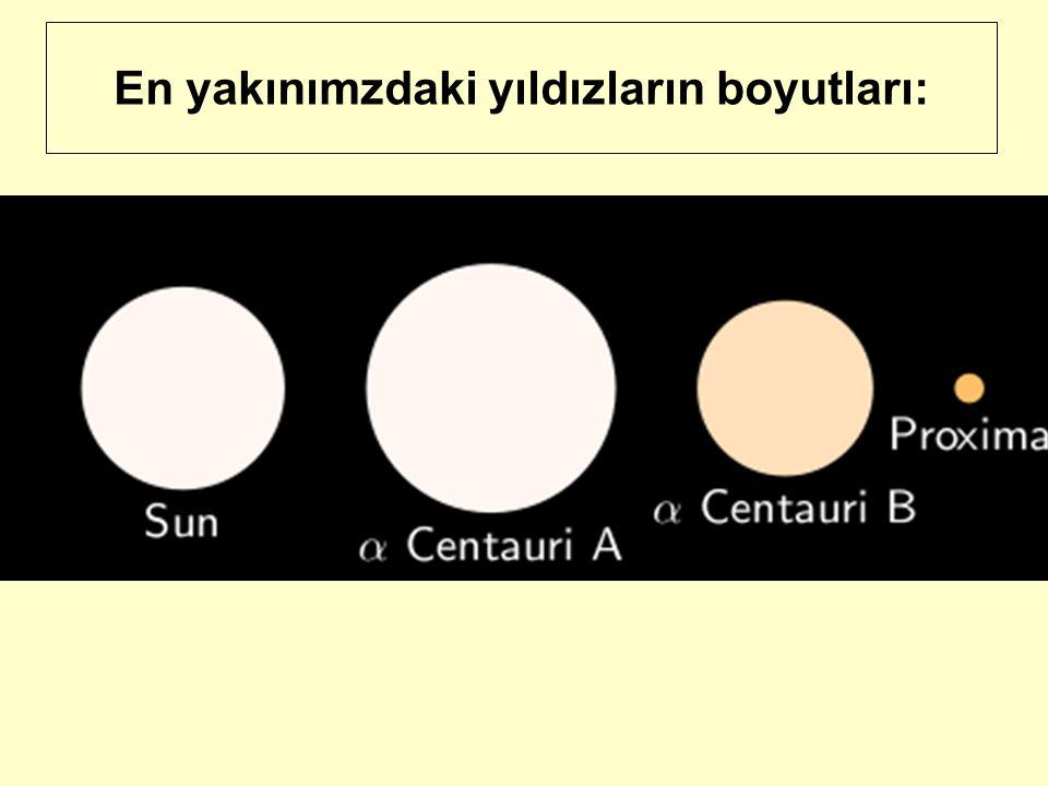 En yakınımzdaki yıldızların boyutları: