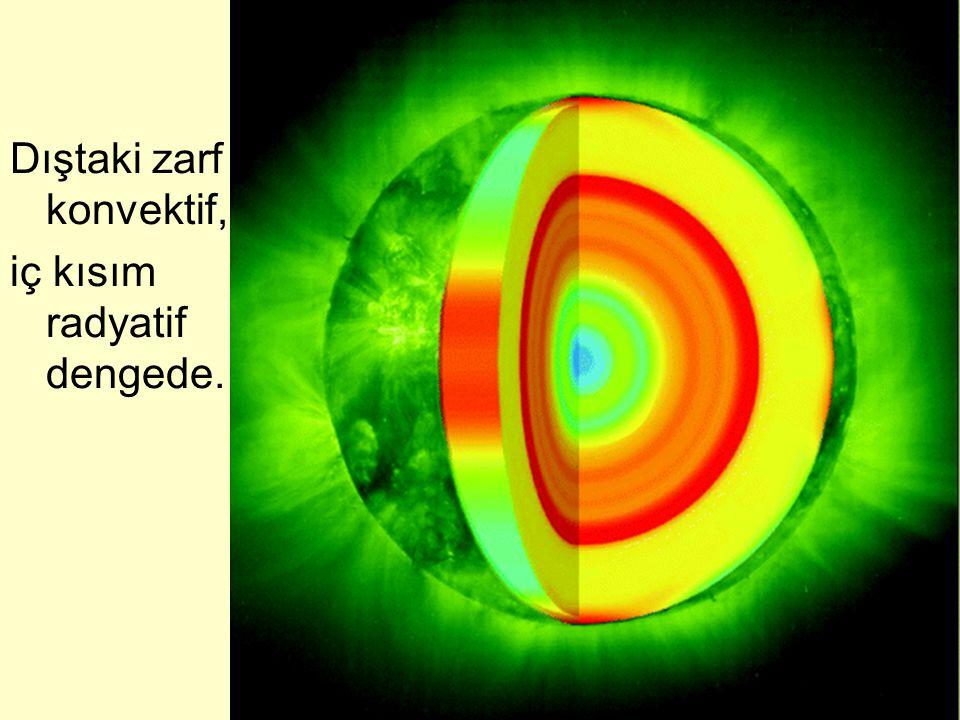 Dıştaki zarf konvektif, iç kısım radyatif dengede.