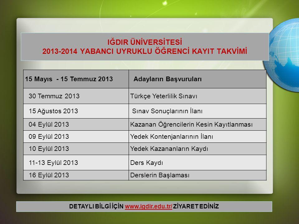 IĞDIR ÜNİVERSİTESİ 2013-2014 YABANCI UYRUKLU ÖĞRENCİ KAYIT TAKVİMİ 15 Mayıs - 15 Temmuz 2013 Adayların Başvuruları 30 Temmuz 2013Türkçe Yeterlilik Sınavı 15 Ağustos 2013 Sınav Sonuçlarının İlanı 04 Eylül 2013Kazanan Öğrencilerin Kesin Kayıtlanması 09 Eylül 2013Yedek Kontenjanlarının İlanı 10 Eylül 2013Yedek Kazananların Kaydı 11-13 Eylül 2013Ders Kaydı 16 Eylül 2013Derslerin Başlaması DETAYLI BİLGİ İÇİN www.igdir.edu.tr/ ZİYARET EDİNİZ