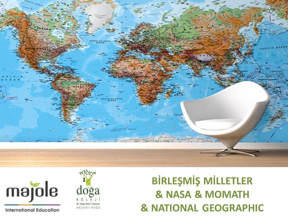 BİRLEŞMİŞ MİLLETLER & NASA & MOMATH & NATIONAL GEOGRAPHIC
