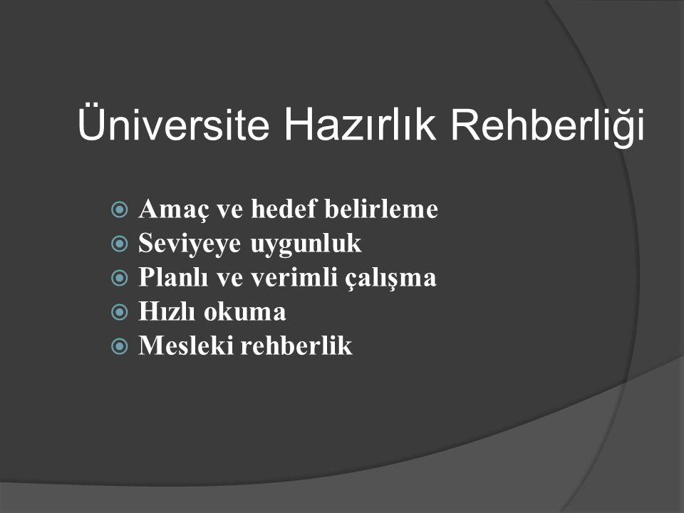 Üniversite Hazırlık Rehberliği  Amaç ve hedef belirleme  Seviyeye uygunluk  Planlı ve verimli çalışma  Hızlı okuma  Mesleki rehberlik