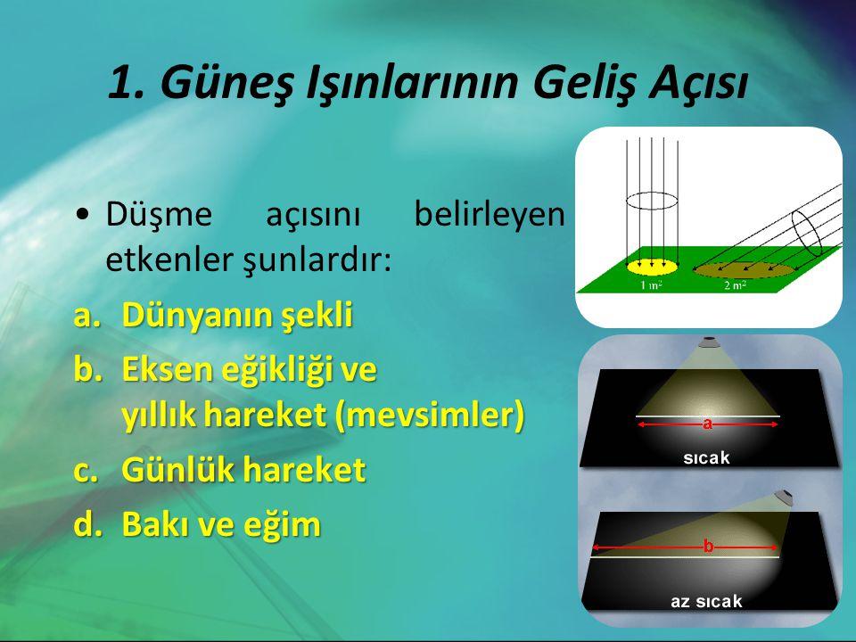 1. Güneş Işınlarının Geliş Açısı •Düşme açısını belirleyen etkenler şunlardır: a.Dünyanın şekli b.Eksen eğikliği ve yıllık hareket (mevsimler) c.Günlü