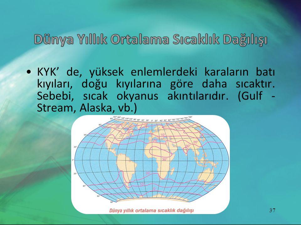 •KYK' de, yüksek enlemlerdeki karaların batı kıyıları, doğu kıyılarına göre daha sıcaktır. Sebebi, sıcak okyanus akıntılarıdır. (Gulf - Stream, Alaska