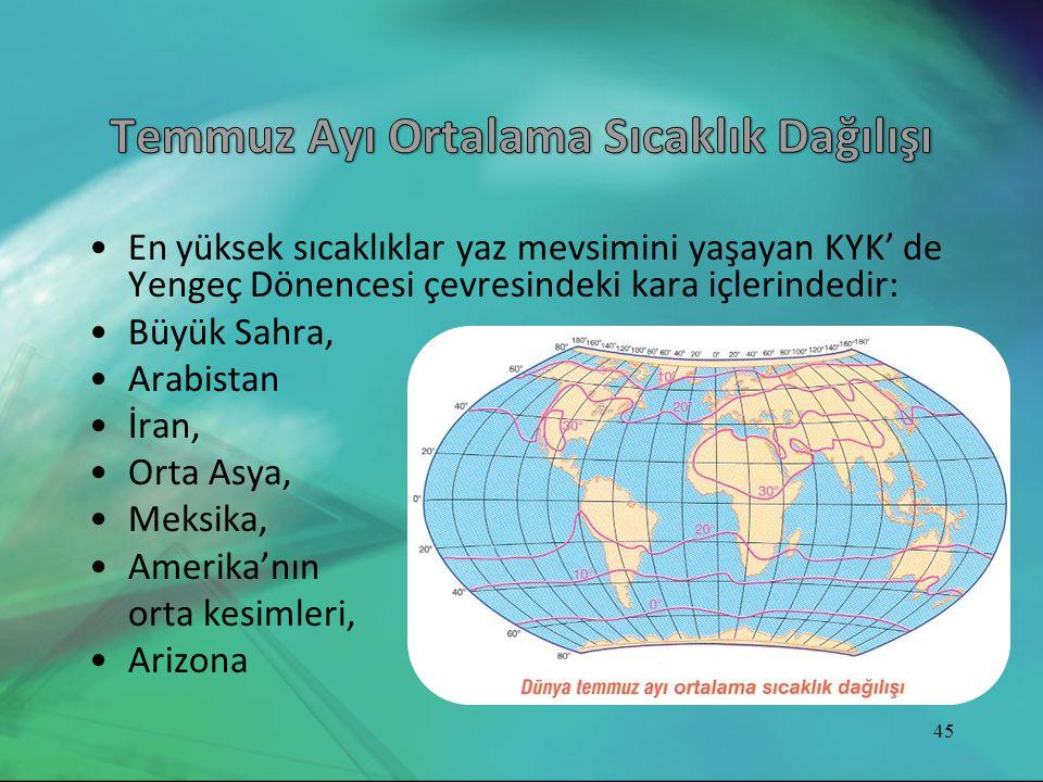 •En yüksek sıcaklıklar yaz mevsimini yaşayan KYK' de Yengeç Dönencesi çevresindeki kara içlerindedir: •Büyük Sahra, •Arabistan •İran, •Orta Asya, •Mek