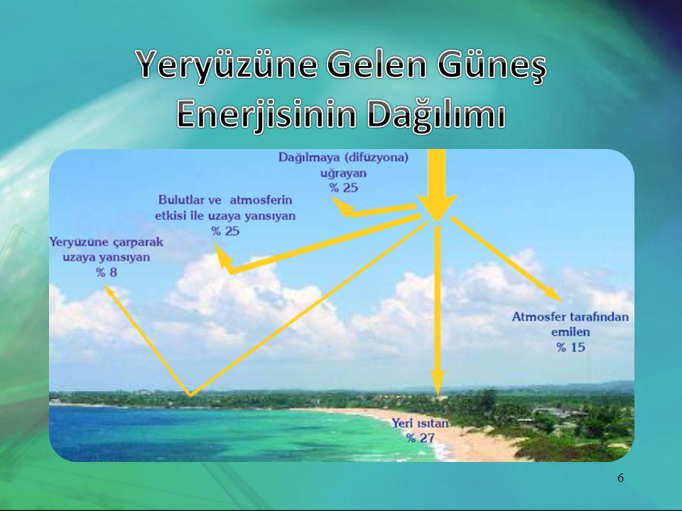 •KYK' de, yüksek enlemlerdeki karaların batı kıyıları, doğu kıyılarına göre daha sıcaktır.
