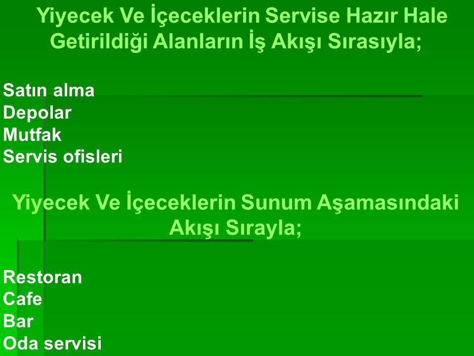 OFİSLER Kahvaltı Ofisi Malzeme ofisi Bulaşık hane / Stewarding Servis Bankosu Servis Dispens Bar