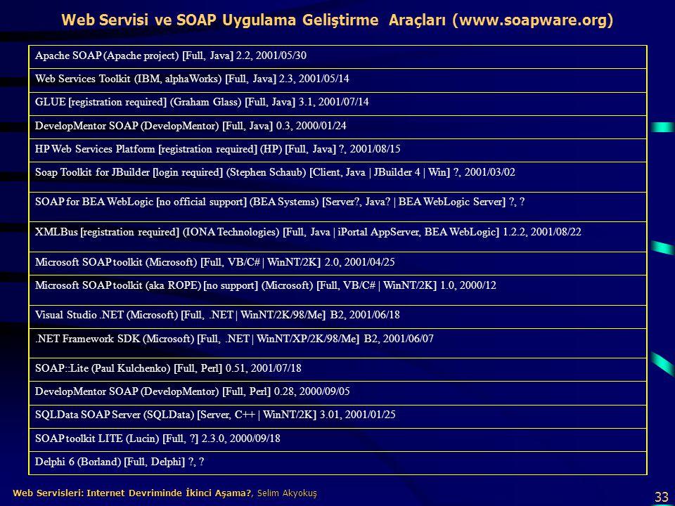 33 Web Servisleri: Internet Devriminde İkinci Aşama?, Selim Akyokuş Web Servisleri: Internet Devriminde İkinci Aşama?, Selim Akyokuş Web Servisi ve SO
