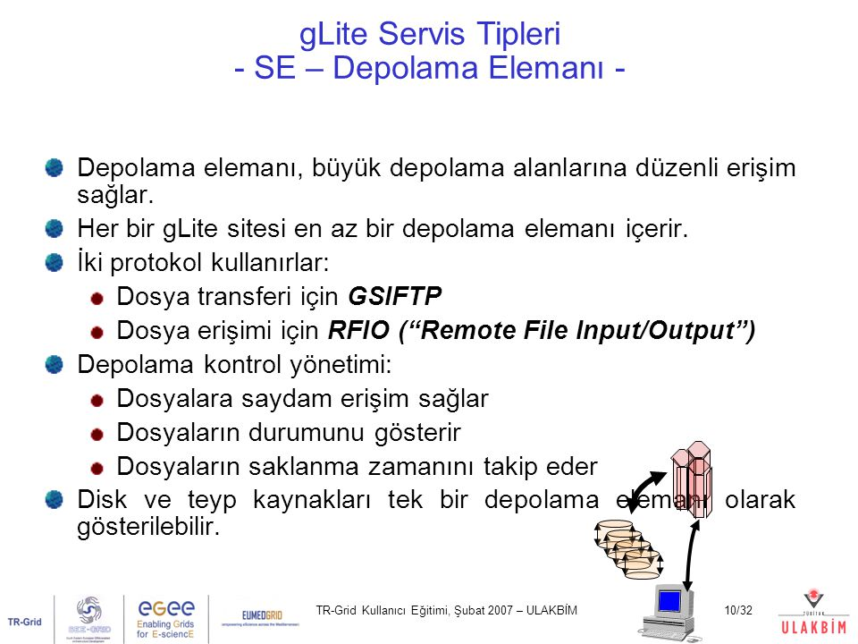 TR-Grid Kullanıcı Eğitimi, Şubat 2007 – ULAKBİM10/32 gLite Servis Tipleri - SE – Depolama Elemanı - Depolama elemanı, büyük depolama alanlarına düzenli erişim sağlar.