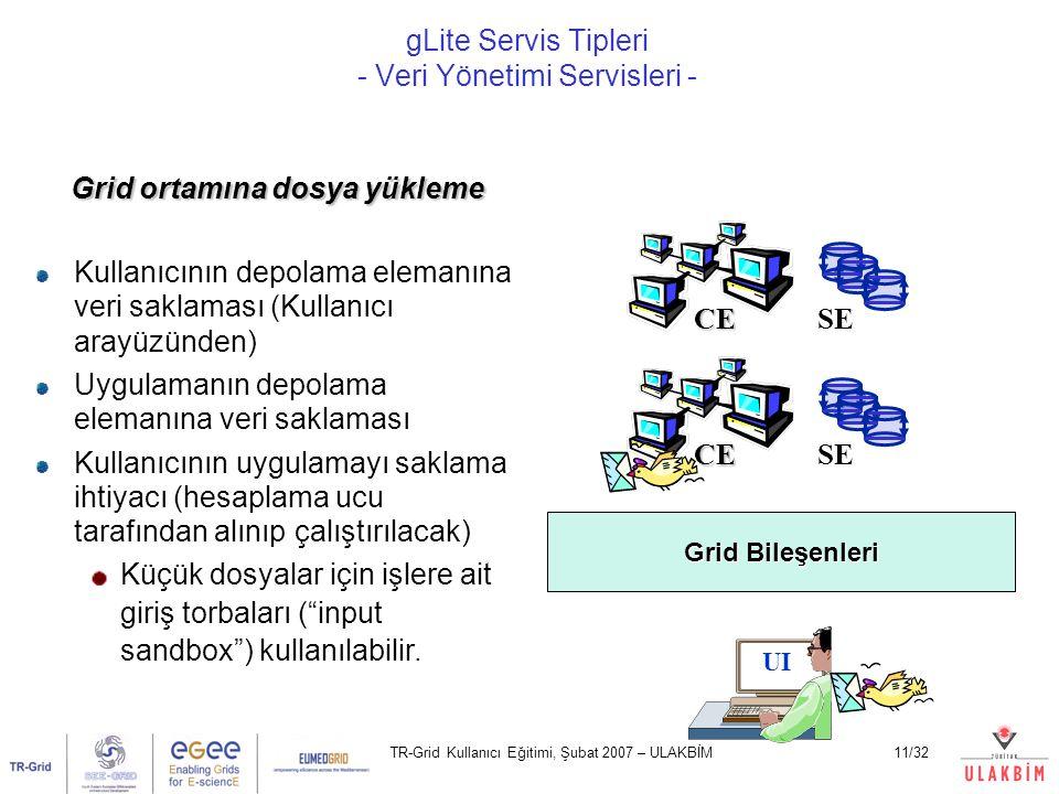 TR-Grid Kullanıcı Eğitimi, Şubat 2007 – ULAKBİM11/32 gLite Servis Tipleri - Veri Yönetimi Servisleri - UI SE CE CE Grid Bileşenleri Grid ortamına dosya yükleme Kullanıcının depolama elemanına veri saklaması (Kullanıcı arayüzünden) Uygulamanın depolama elemanına veri saklaması Kullanıcının uygulamayı saklama ihtiyacı (hesaplama ucu tarafından alınıp çalıştırılacak) Küçük dosyalar için işlere ait giriş torbaları ( input sandbox ) kullanılabilir.