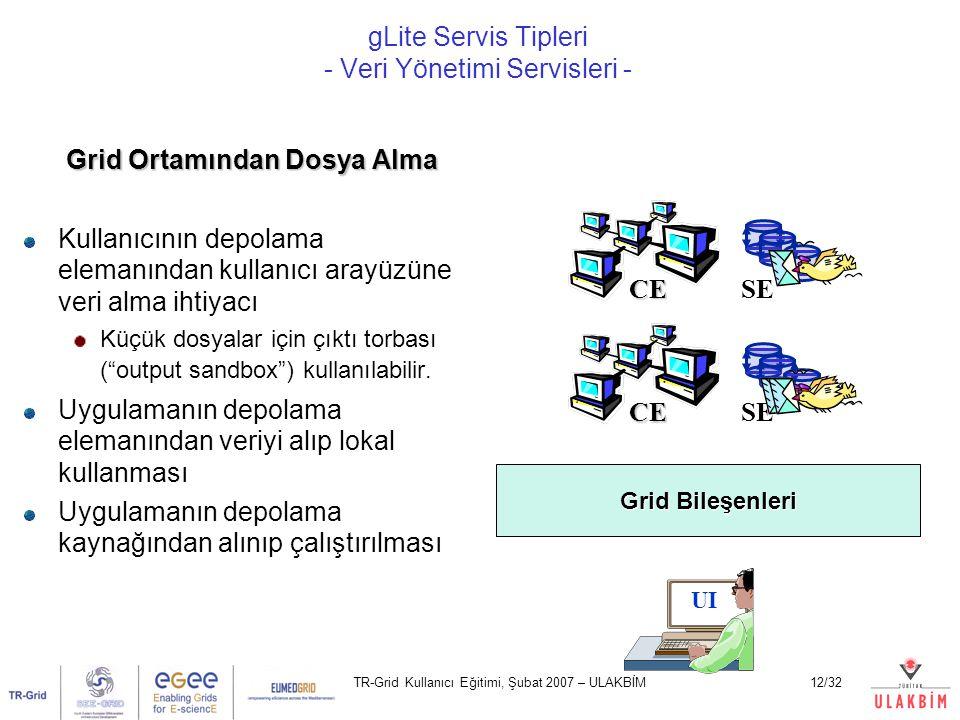 TR-Grid Kullanıcı Eğitimi, Şubat 2007 – ULAKBİM12/32 Grid Ortamından Dosya Alma Kullanıcının depolama elemanından kullanıcı arayüzüne veri alma ihtiya