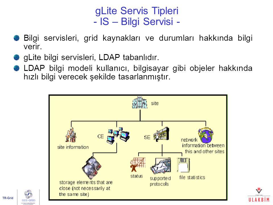 TR-Grid Kullanıcı Eğitimi, Şubat 2007 – ULAKBİM15/32 gLite Servis Tipleri - IS – Bilgi Servisi - Bilgi servisleri, grid kaynakları ve durumları hakkın