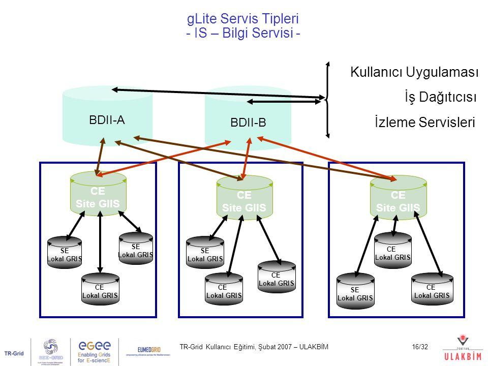 TR-Grid Kullanıcı Eğitimi, Şubat 2007 – ULAKBİM16/32 gLite Servis Tipleri - IS – Bilgi Servisi - SE Lokal GRIS SE Lokal GRIS CE Lokal GRIS SE Lokal GR