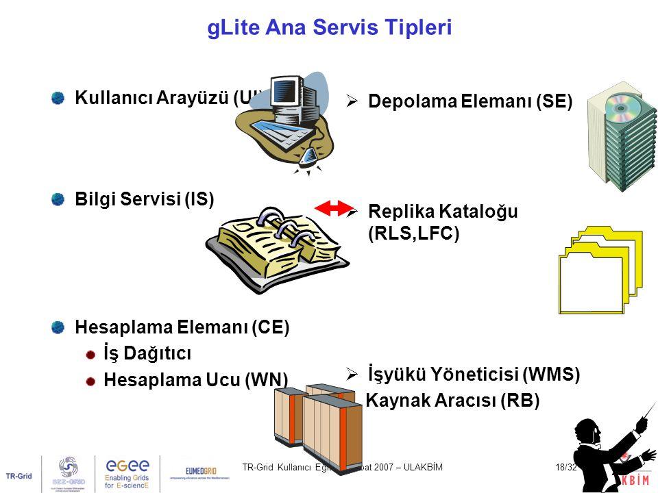 TR-Grid Kullanıcı Eğitimi, Şubat 2007 – ULAKBİM18/32 gLite Ana Servis Tipleri Kullanıcı Arayüzü (UI) Bilgi Servisi (IS) Hesaplama Elemanı (CE) İş Dağıtıcı Hesaplama Ucu (WN)  Depolama Elemanı (SE)  Replika Kataloğu (RLS,LFC)  İşyükü Yöneticisi (WMS) Kaynak Aracısı (RB)
