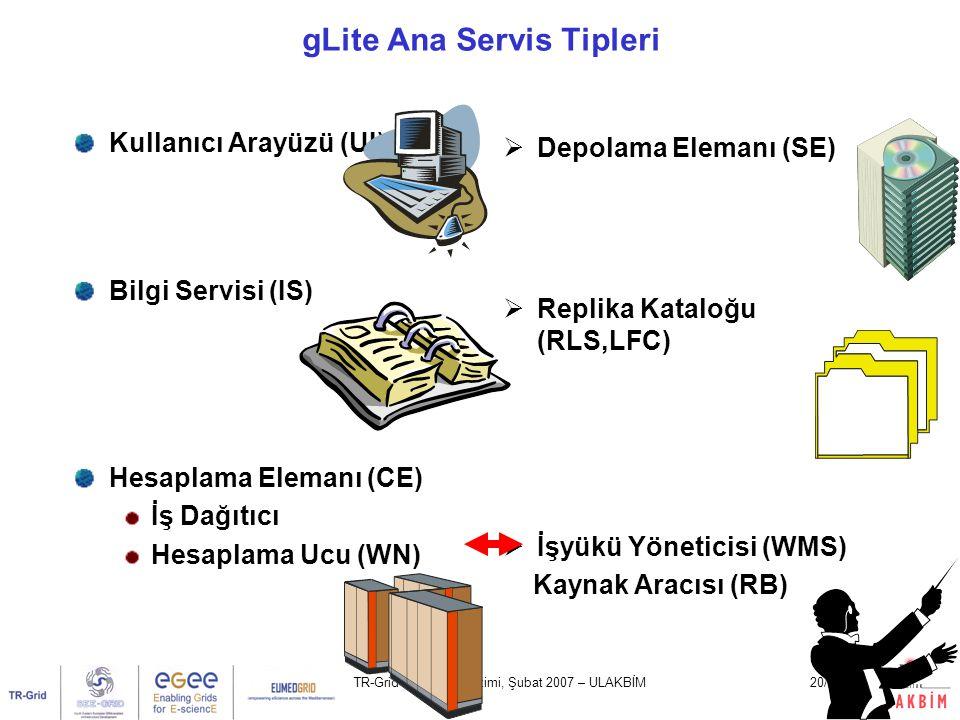 TR-Grid Kullanıcı Eğitimi, Şubat 2007 – ULAKBİM20/32 gLite Ana Servis Tipleri Kullanıcı Arayüzü (UI) Bilgi Servisi (IS) Hesaplama Elemanı (CE) İş Dağıtıcı Hesaplama Ucu (WN)  Depolama Elemanı (SE)  Replika Kataloğu (RLS,LFC)  İşyükü Yöneticisi (WMS) Kaynak Aracısı (RB)
